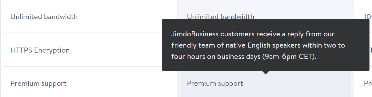 Jimdo Business Plan Support