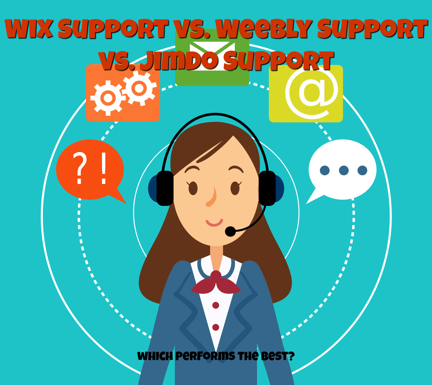 wix support weebly support jimdo support