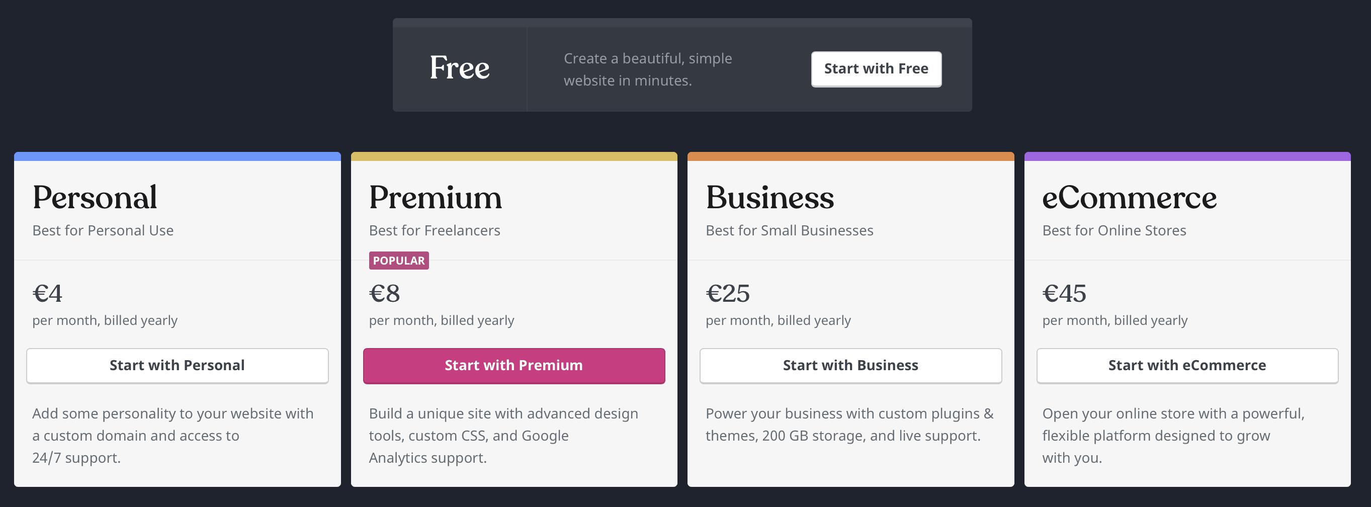 wordpress com pricing